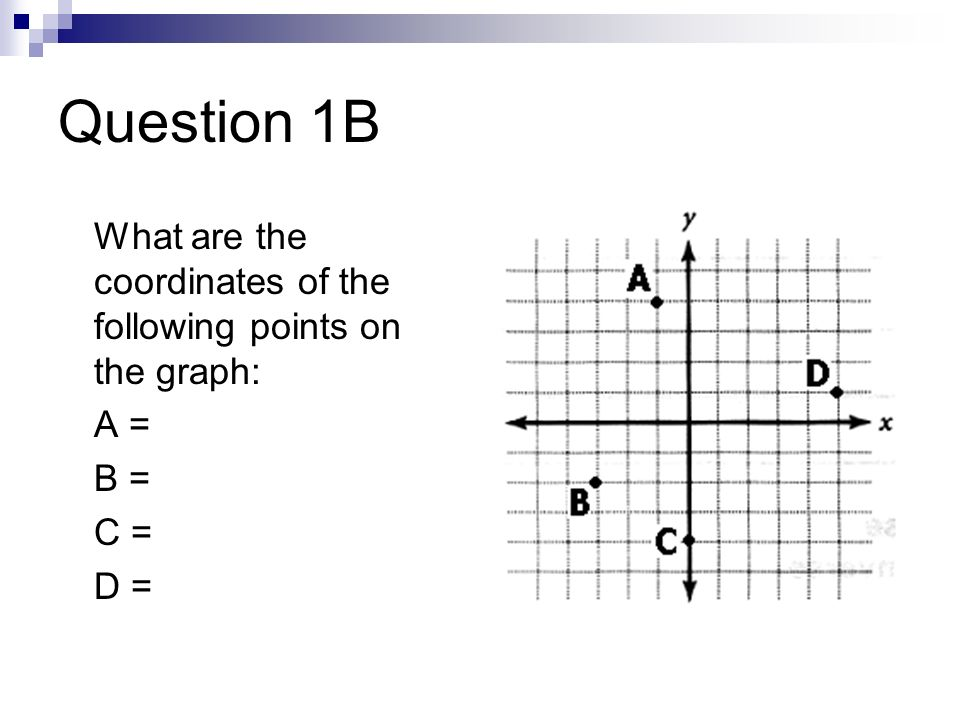 Question 1B What are the coordinates of the following points on the graph: A = B = C = D =