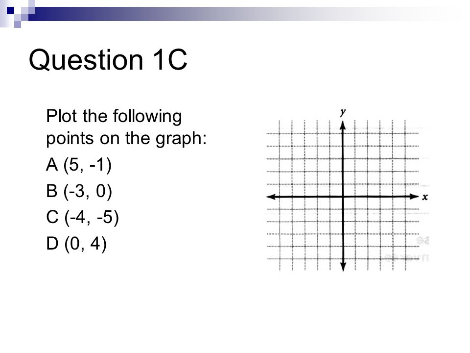 Question 1C Plot the following points on the graph: A (5, -1) B (-3, 0) C (-4, -5) D (0, 4)