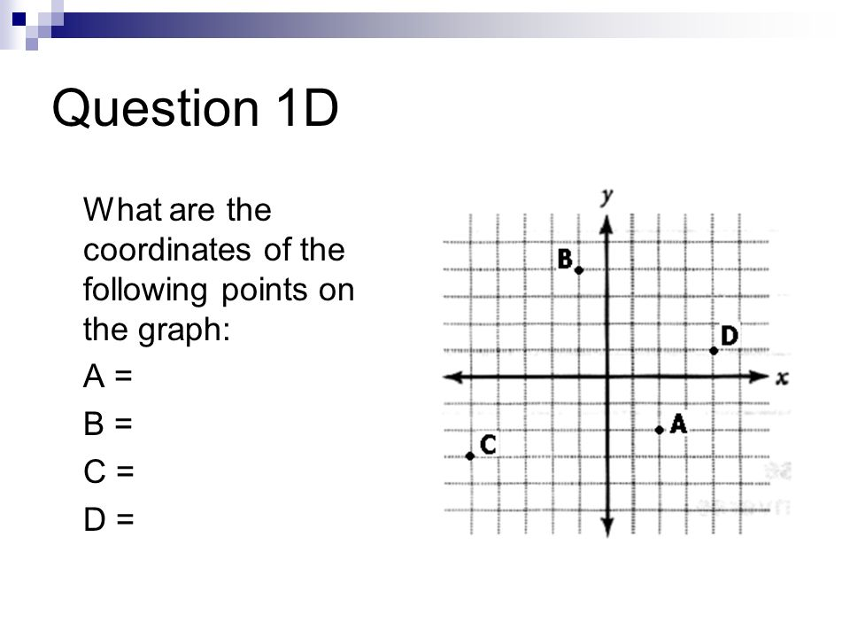 Question 1D What are the coordinates of the following points on the graph: A = B = C = D =