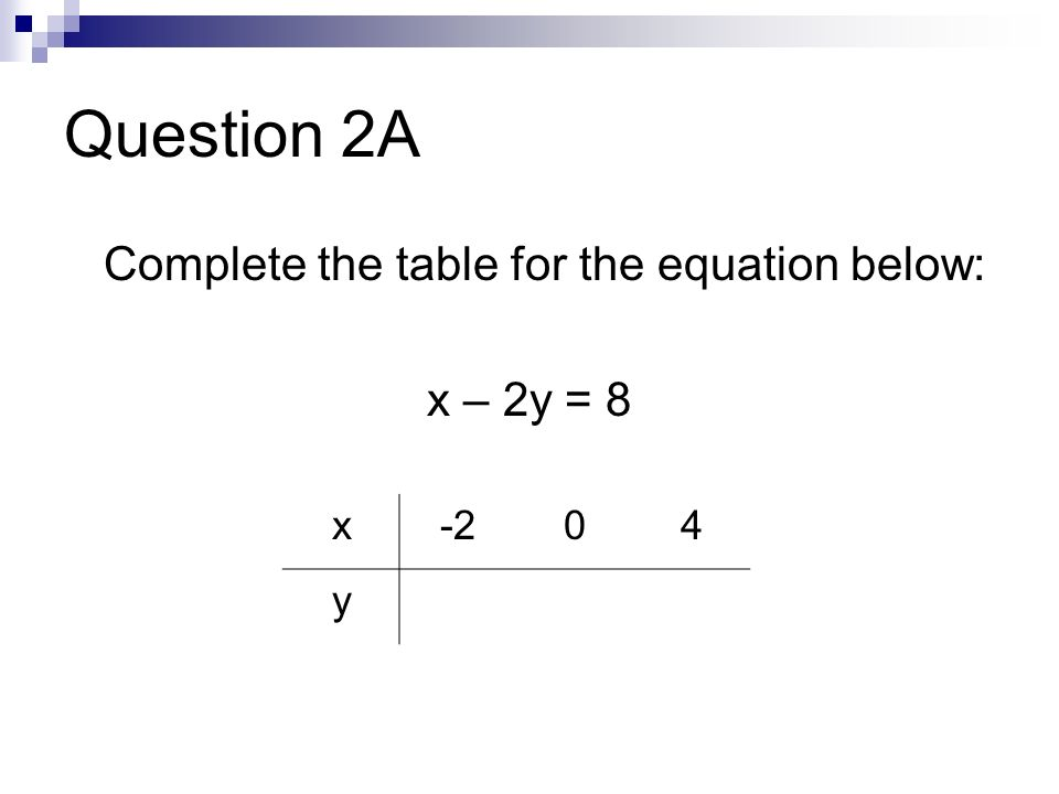 Question 2A Complete the table for the equation below: x – 2y = 8 x-204 y