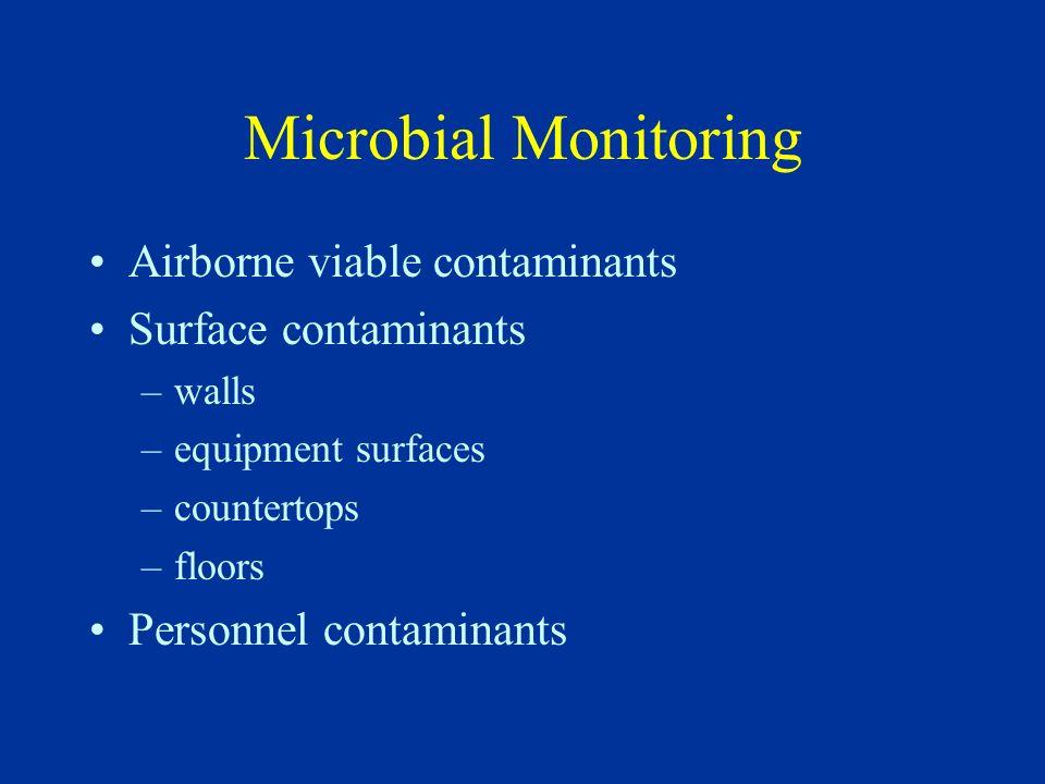 Microbial Monitoring Airborne viable contaminants Surface contaminants –walls –equipment surfaces –countertops –floors Personnel contaminants