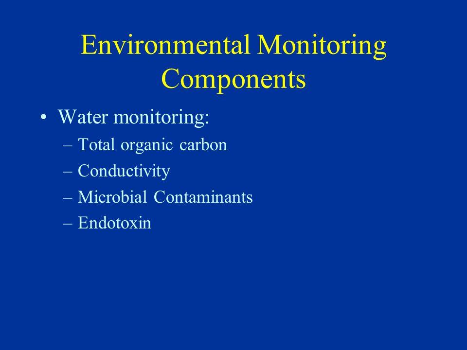 Environmental Monitoring Components Water monitoring: –Total organic carbon –Conductivity –Microbial Contaminants –Endotoxin