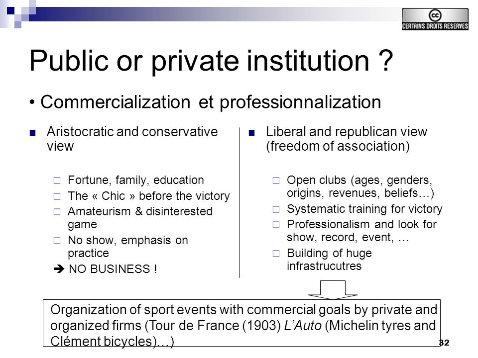 32 Public or private institution ? Aristocratic and conservative view Fortune, family, education The « Chic » before the victory Amateurism & disinter