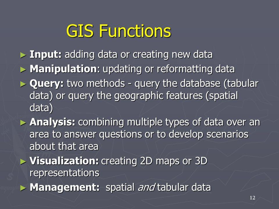 12 GIS Functions Input: adding data or creating new data Input: adding data or creating new data Manipulation: updating or reformatting data Manipulat