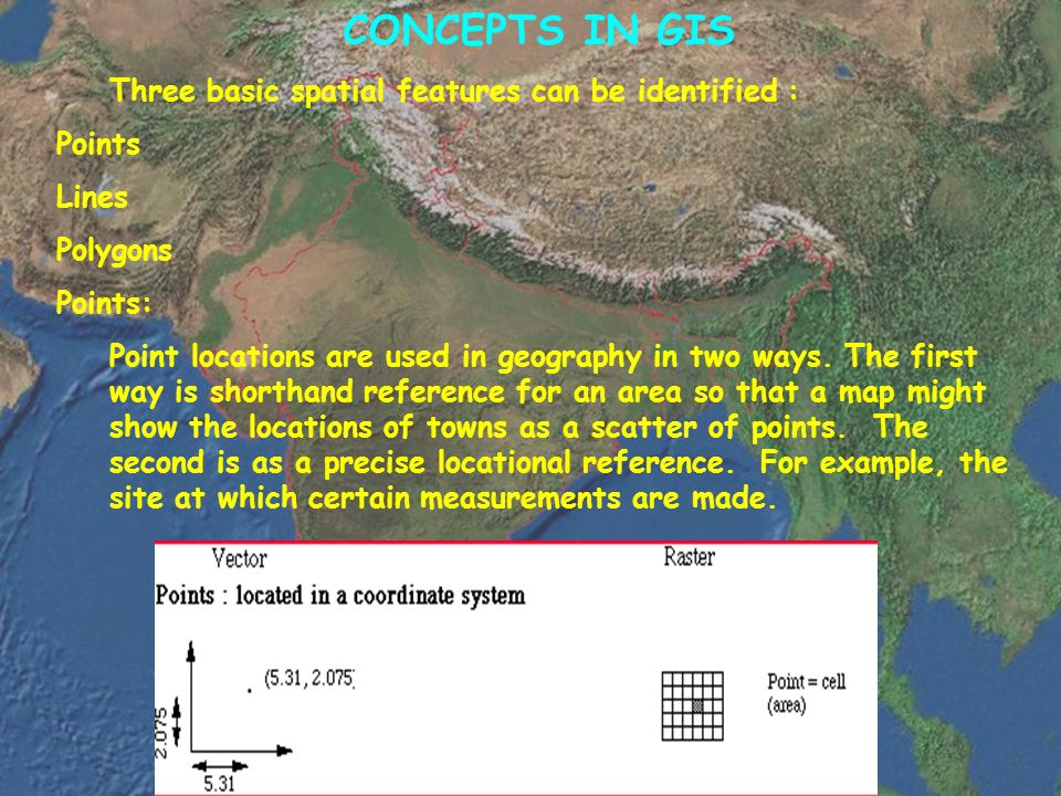 CONCEPTS IN GIS Three basic spatial features can be identified : Points Lines Polygons Points: Point locations are used in geography in two ways. The