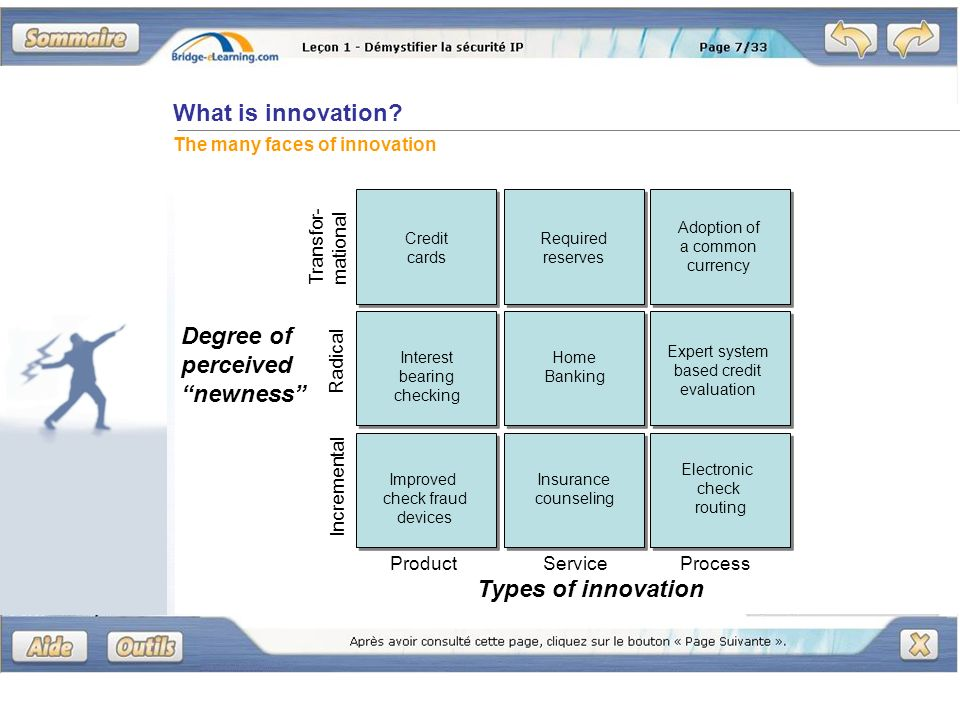What is innovation? The many faces of innovation ProductServiceProcess Types of innovation Degree of perceived newness Incremental Radical Transfor- m