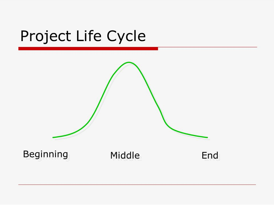 Project Life Cycle Beginning Middle End