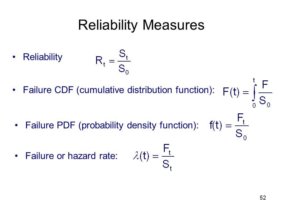 52 Reliability Measures Reliability Failure CDF (cumulative distribution function): Failure PDF (probability density function): Failure or hazard rate
