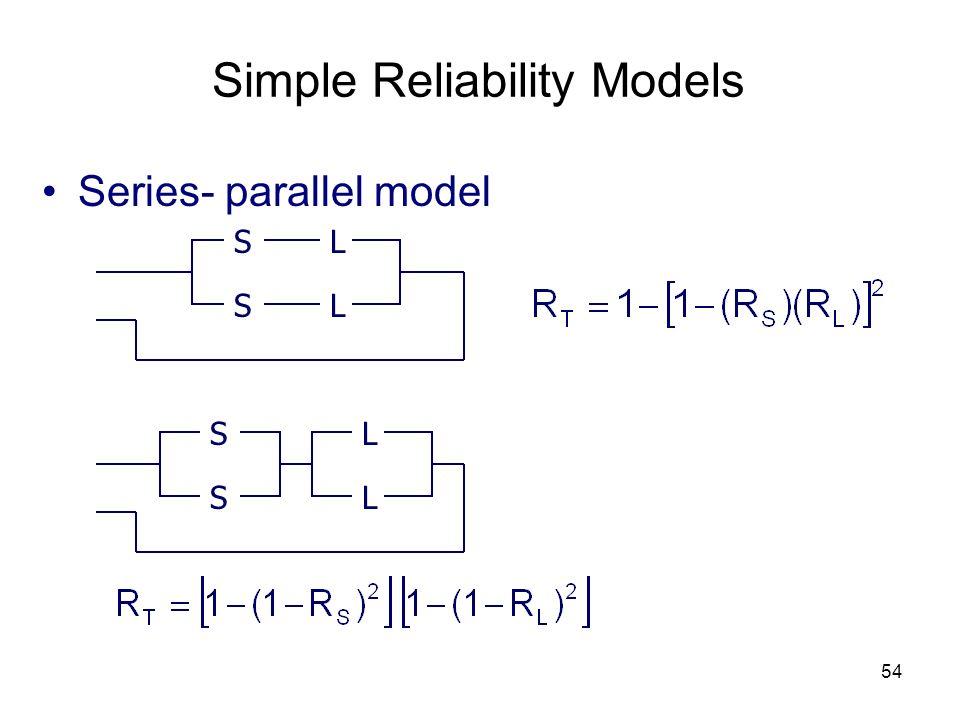 54 Simple Reliability Models L L S S L L S S Series- parallel model