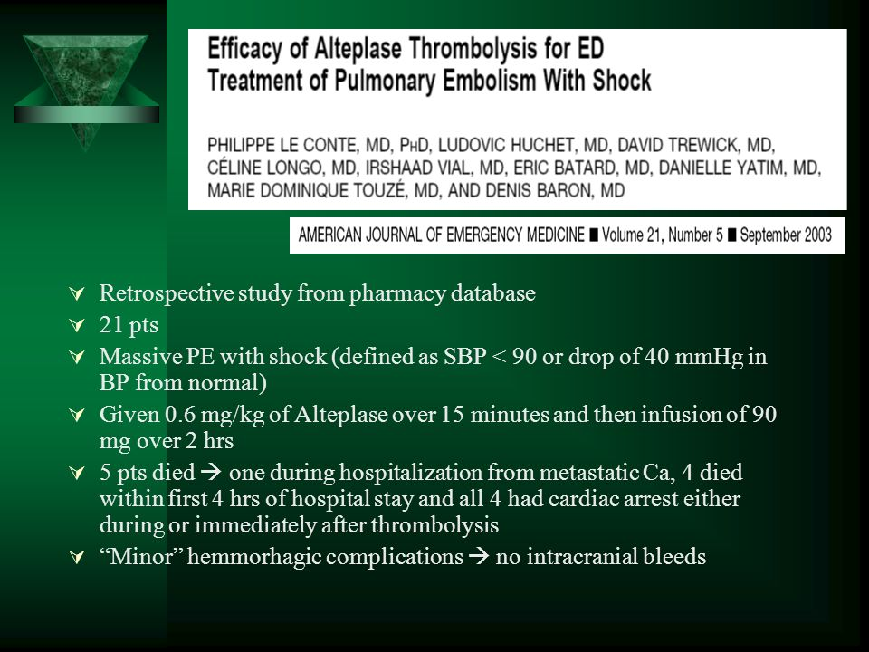 Retrospective study from pharmacy database 21 pts Massive PE with shock (defined as SBP < 90 or drop of 40 mmHg in BP from normal) Given 0.6 mg/kg of