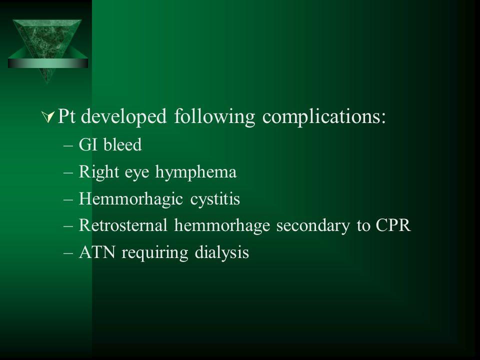 Pt developed following complications: –GI bleed –Right eye hymphema –Hemmorhagic cystitis –Retrosternal hemmorhage secondary to CPR –ATN requiring dialysis