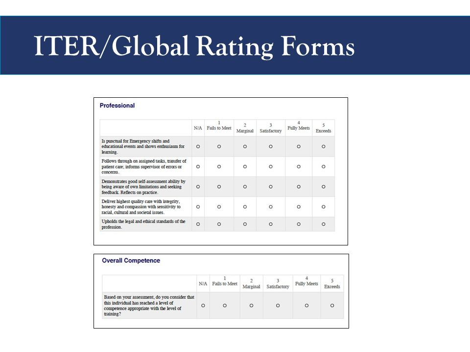 ITER/Global Rating Forms