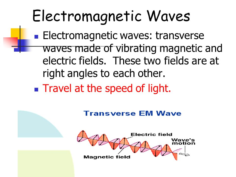 Electromagnetic Waves Electromagnetic waves: transverse waves made of vibrating magnetic and electric fields. These two fields are at right angles to