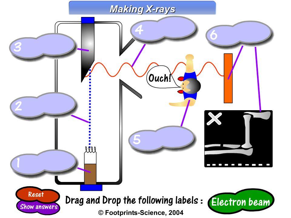 Making X-rays
