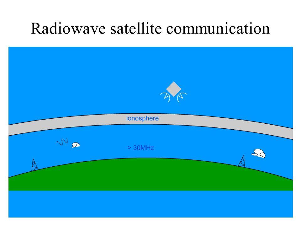 18 Radiowave satellite communication