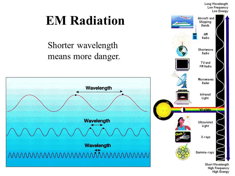 8 EM Radiation Shorter wavelength means more danger.