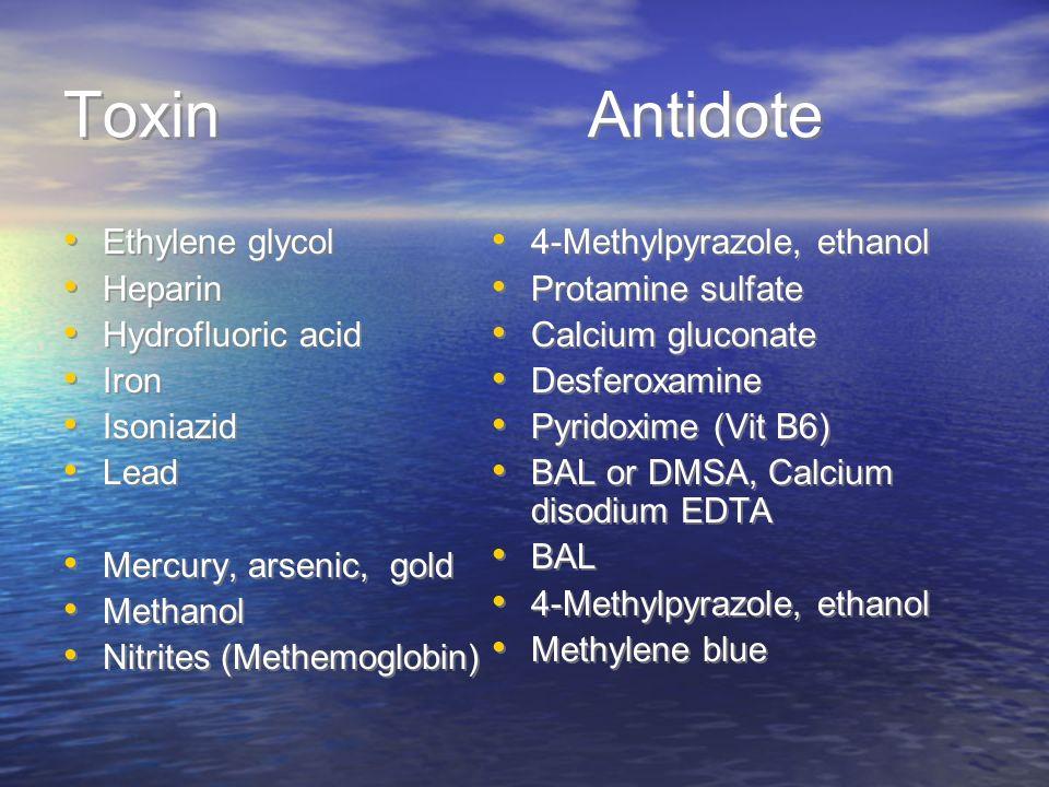 ToxinAntidote Ethylene glycol Heparin Hydrofluoric acid Iron Isoniazid Lead Mercury, arsenic, gold Methanol Nitrites (Methemoglobin) Ethylene glycol H