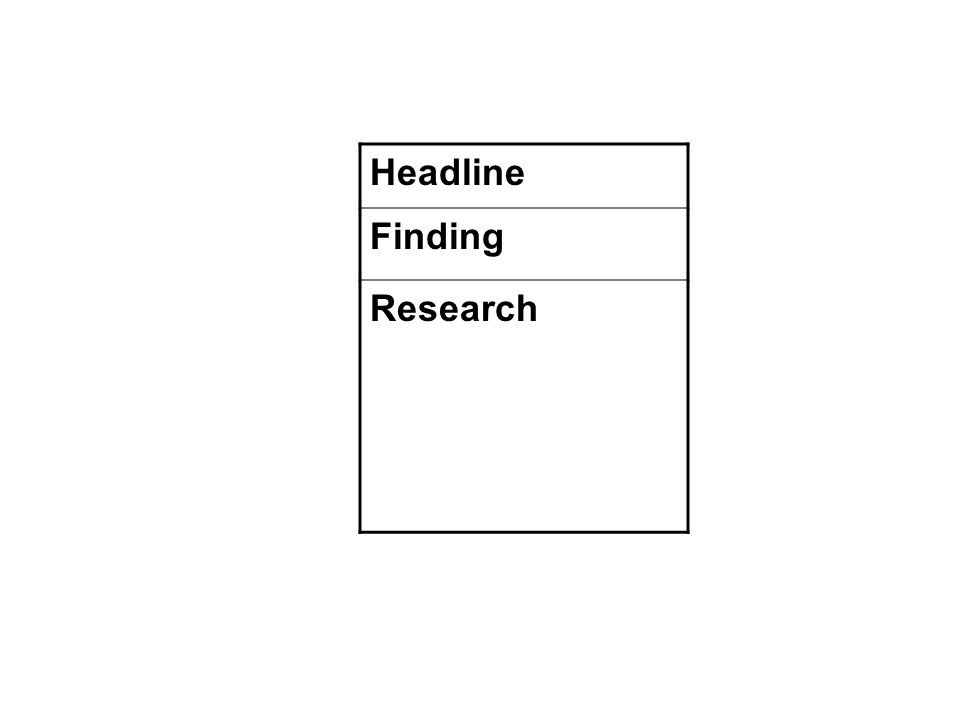 Headline Finding Research