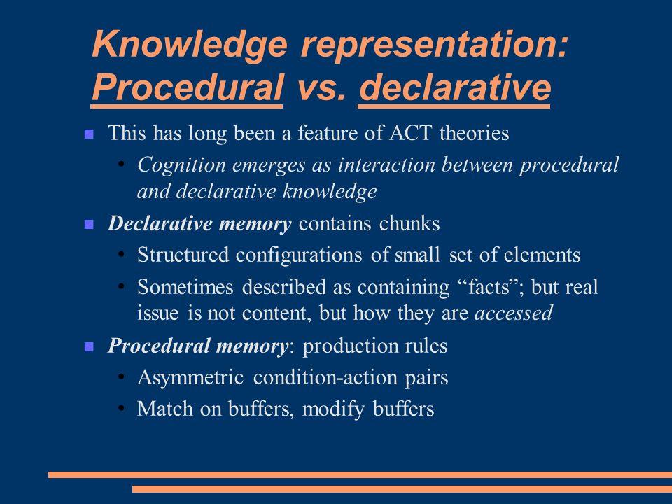 Knowledge representation: Procedural vs.