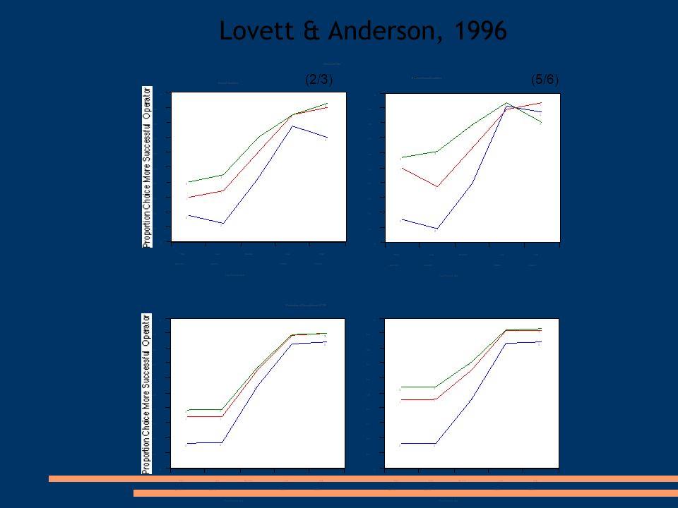 (2/3)(5/6) Lovett & Anderson, 1996