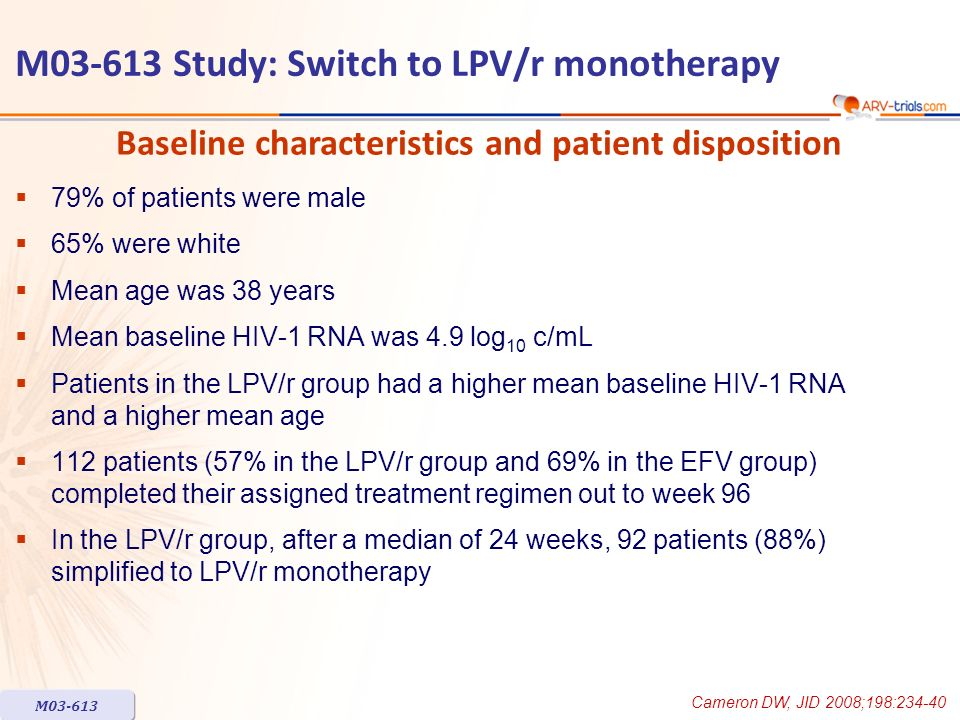 79% of patients were male 65% were white Mean age was 38 years Mean baseline HIV-1 RNA was 4.9 log 10 c/mL Patients in the LPV/r group had a higher mean baseline HIV-1 RNA and a higher mean age 112 patients (57% in the LPV/r group and 69% in the EFV group) completed their assigned treatment regimen out to week 96 In the LPV/r group, after a median of 24 weeks, 92 patients (88%) simplified to LPV/r monotherapy Cameron DW, JID 2008;198:234-40 M03-613 M03-613 Study: Switch to LPV/r monotherapy Baseline characteristics and patient disposition