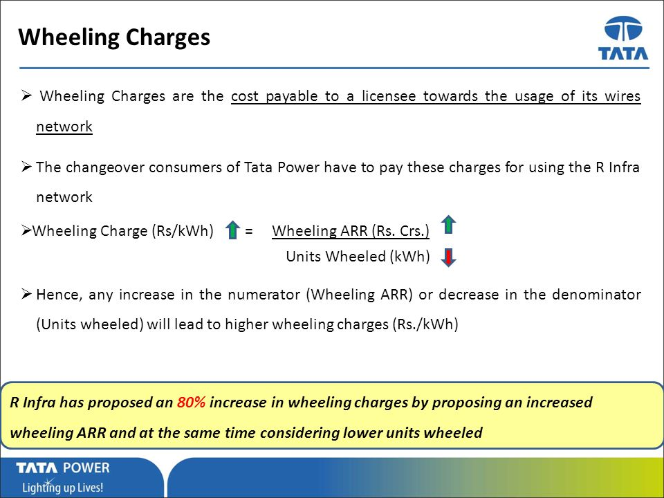 …Message Box ( Arial, Font size 18 Bold) Wheeling Charges Wheeling Charges are the cost payable to a licensee towards the usage of its wires network The changeover consumers of Tata Power have to pay these charges for using the R Infra network Wheeling Charge (Rs/kWh) = Wheeling ARR (Rs.