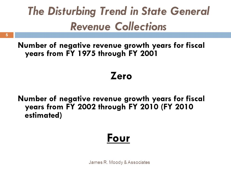 The Disturbing Trend in State General Revenue Collections Number of negative revenue growth years for fiscal years from FY 1975 through FY 2001 Zero Number of negative revenue growth years for fiscal years from FY 2002 through FY 2010 (FY 2010 estimated) Four James R.