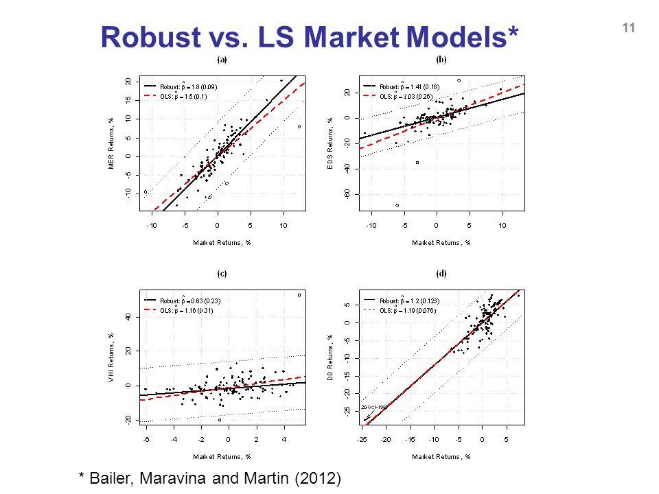 11 Robust vs. LS Market Models* * Bailer, Maravina and Martin (2012)
