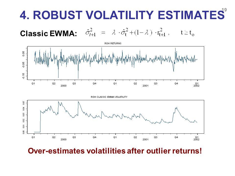 19 4. ROBUST VOLATILITY ESTIMATES Classic EWMA: Over-estimates volatilities after outlier returns!