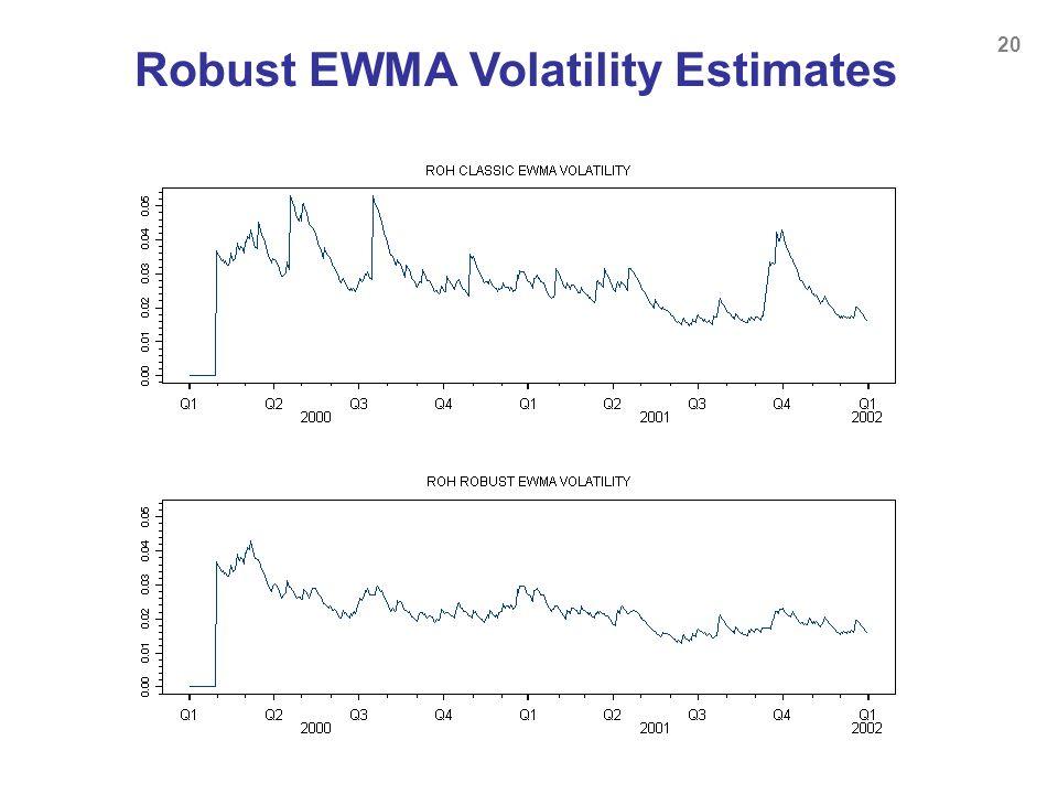20 Robust EWMA Volatility Estimates