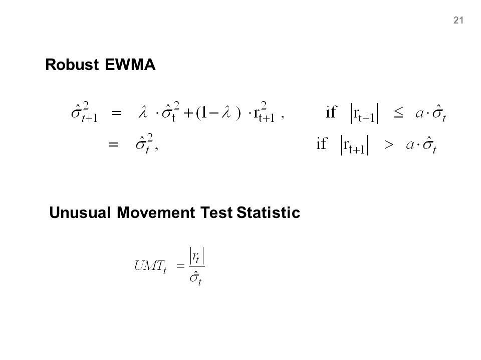 21 Robust EWMA Unusual Movement Test Statistic