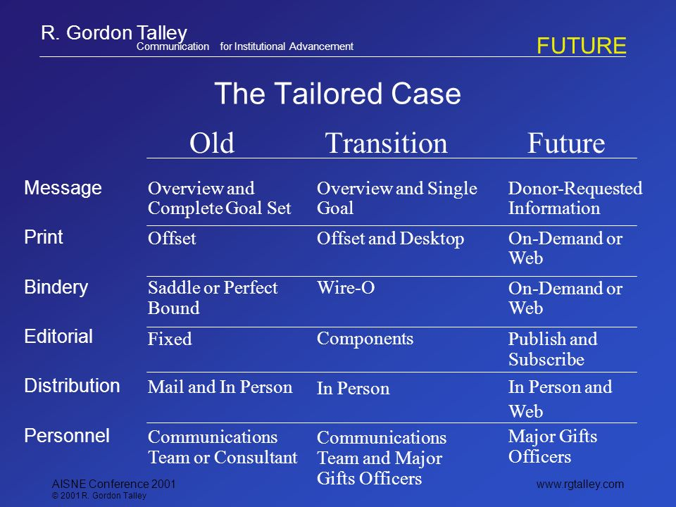 R. Gordon Talley Communication for Institutional Advancement www.rgtalley.com AISNE Conference 2001 © 2001 R. Gordon Talley The Tailored Case OldTrans
