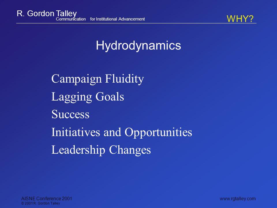 R. Gordon Talley Communication for Institutional Advancement www.rgtalley.com AISNE Conference 2001 © 2001 R. Gordon Talley Hydrodynamics Campaign Flu