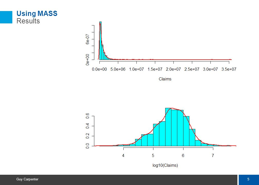 4 Guy Carpenter Using MASS Introduction and R! Code The MASS package has some simple, but useful formulæ to generate histograms library(MASS) par(mfro