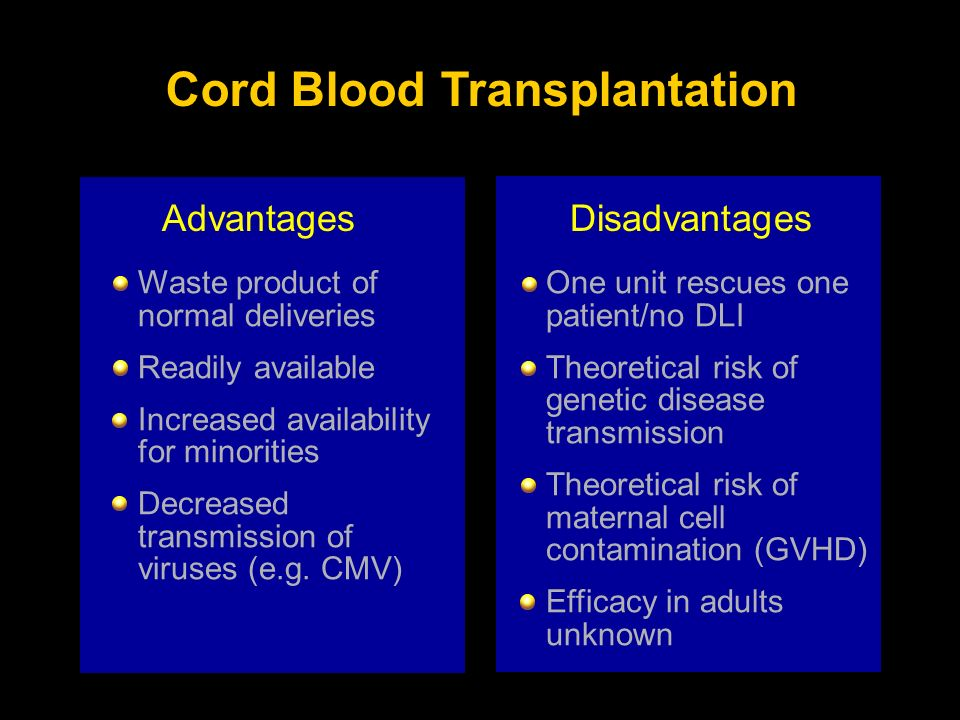 Cord Blood Transplantation AdvantagesDisadvantages Waste product of normal deliveries Readily available Increased availability for minorities Decrease