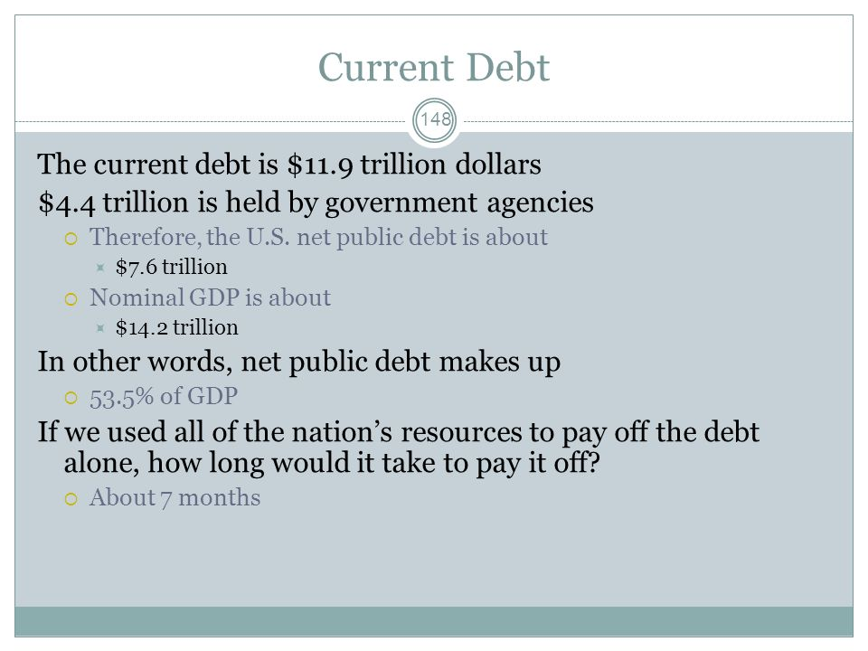 Federal Government Debt 147 Learning Objective 15.5