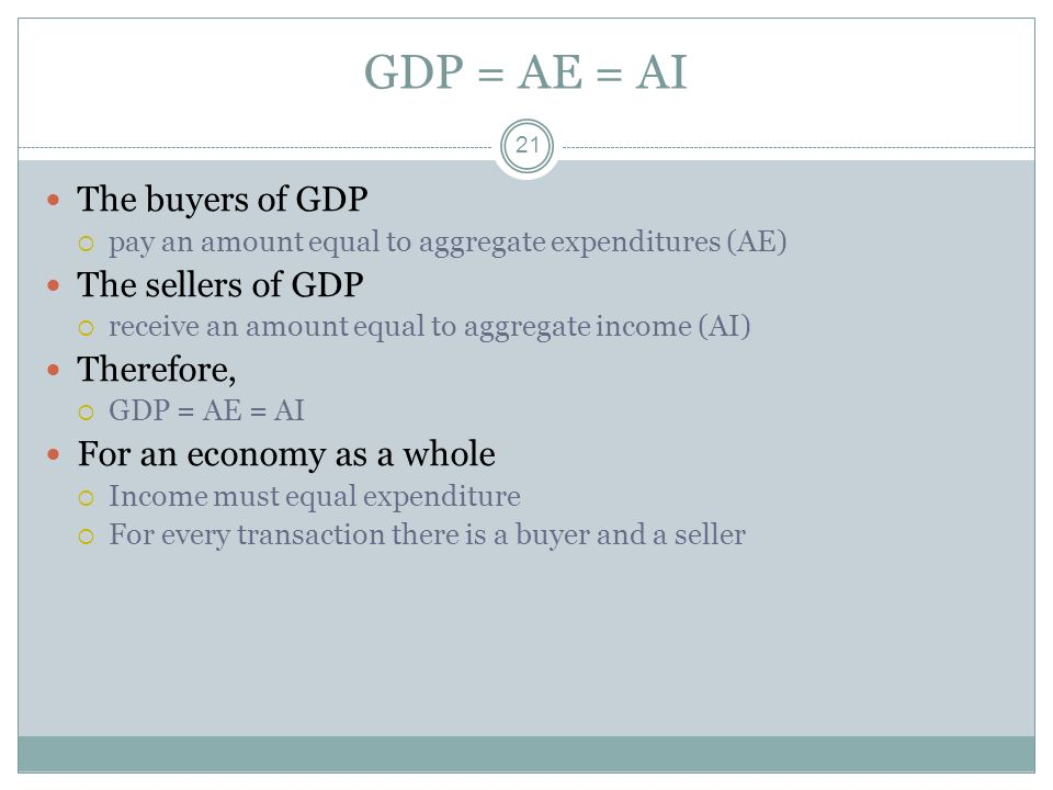 GDP = AE = AI 20 Aggregate Expenditures (AE): The total amount that buyers pay for the final goods and services produced Everything a firm receives fr