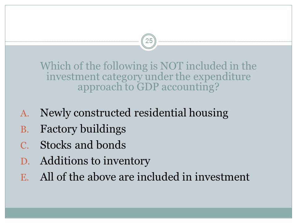 Gross Investment Expenditure, I 24 Investment, I Spending on capital equipment, inventories, and structures including household purchases of new housi