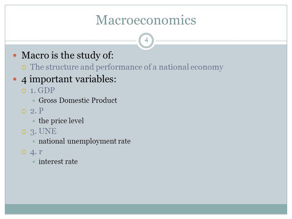 Introduction to Macroeconomics 3