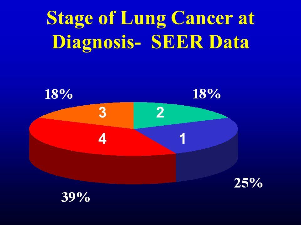 Keratin Expression in 337 Lung Tumors 337 Tumors Kerati ns