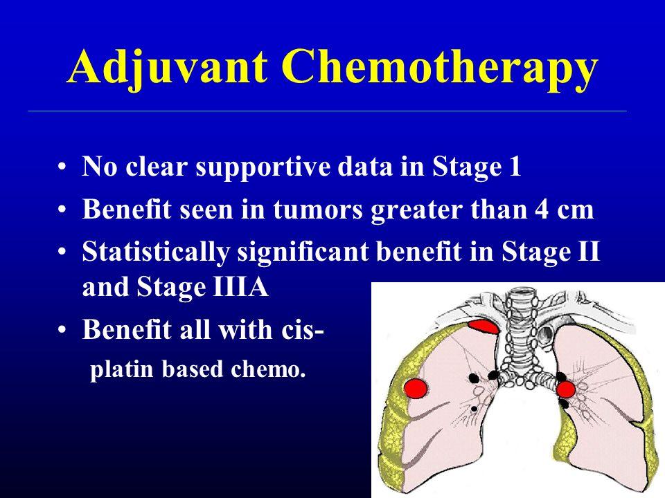 Krt5/6, 14/16 Positive Lung Tumors 37 tumors (11%)