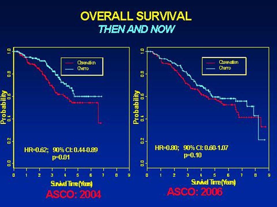 Squamous Lung Tumors on Cluster 337Tumors337Tumors Agilent 44K Chip