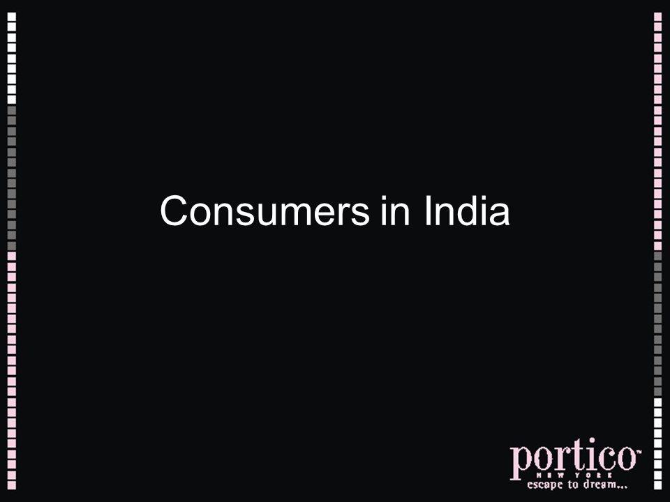 Consumers in India