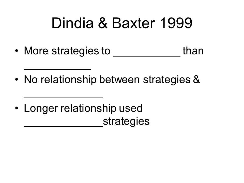 Dindia & Baxter 1999 More strategies to ___________ than ___________ No relationship between strategies & _____________ Longer relationship used _____