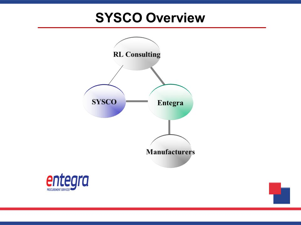 SYSCO Overview Entegra ManufacturersRL ConsultingSYSCO