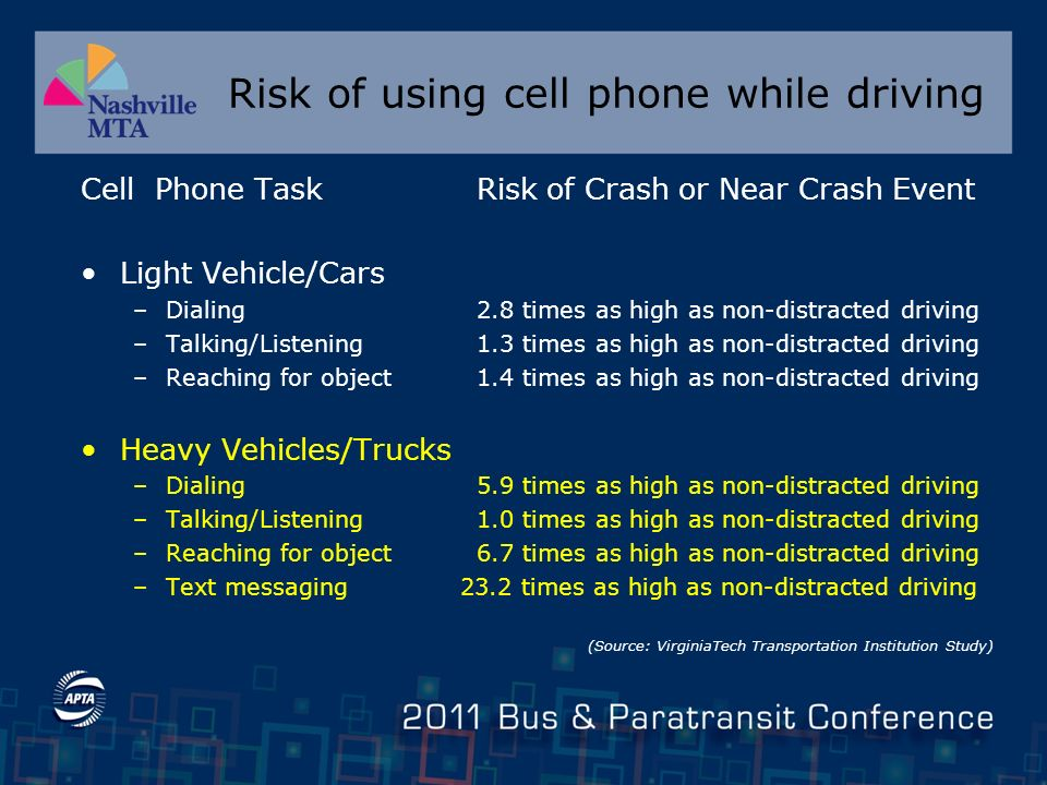 Risk of using cell phone while driving Cell Phone Task Risk of Crash or Near Crash Event Light Vehicle/Cars –Dialing 2.8 times as high as non-distracted driving –Talking/Listening 1.3 times as high as non-distracted driving –Reaching for object 1.4 times as high as non-distracted driving Heavy Vehicles/Trucks –Dialing 5.9 times as high as non-distracted driving –Talking/Listening 1.0 times as high as non-distracted driving –Reaching for object 6.7 times as high as non-distracted driving –Text messaging 23.2 times as high as non-distracted driving (Source: VirginiaTech Transportation Institution Study)
