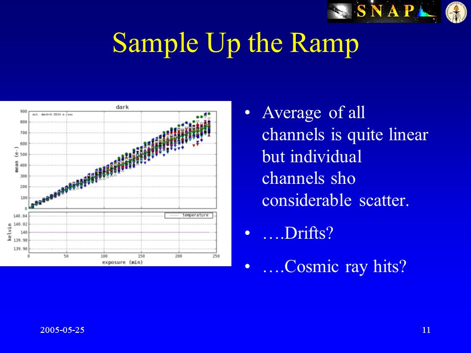 2005-05-2511 Sample Up the Ramp Average of all channels is quite linear but individual channels sho considerable scatter.