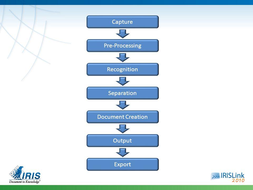 Pre-Processing Recognition Separation Document Creation Output Export Capture