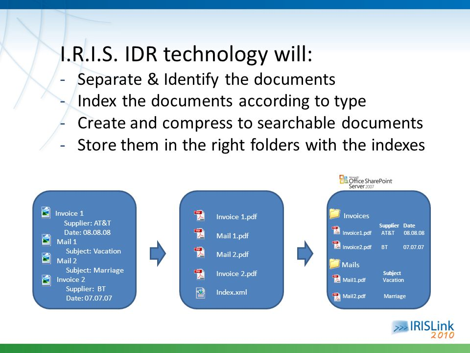 I.R.I.S. IDR technology will: -Separate & Identify the documents -Index the documents according to type -Create and compress to searchable documents -