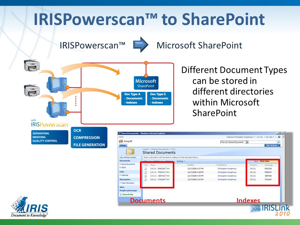 IRISPowerscan to SharePoint IRISPowerscan Microsoft SharePoint DocumentsIndexes Different Document Types can be stored in different directories within